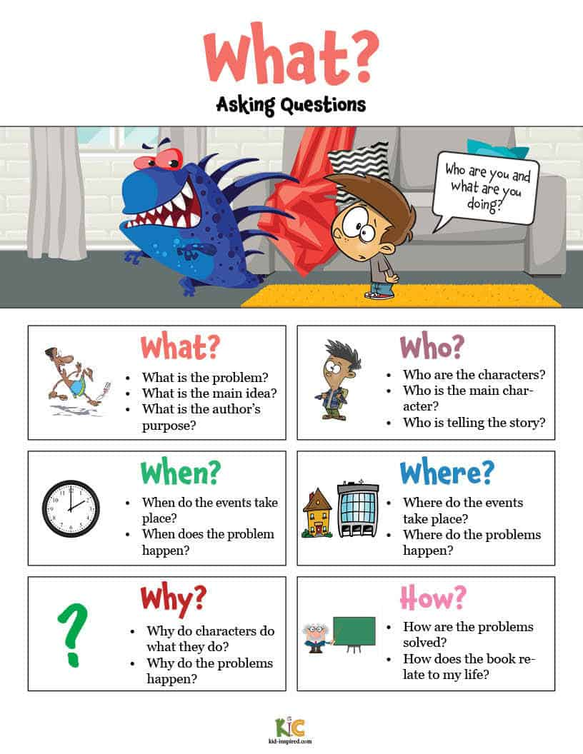 Anchor Chart Lesson from the ESL Curriculum Membership