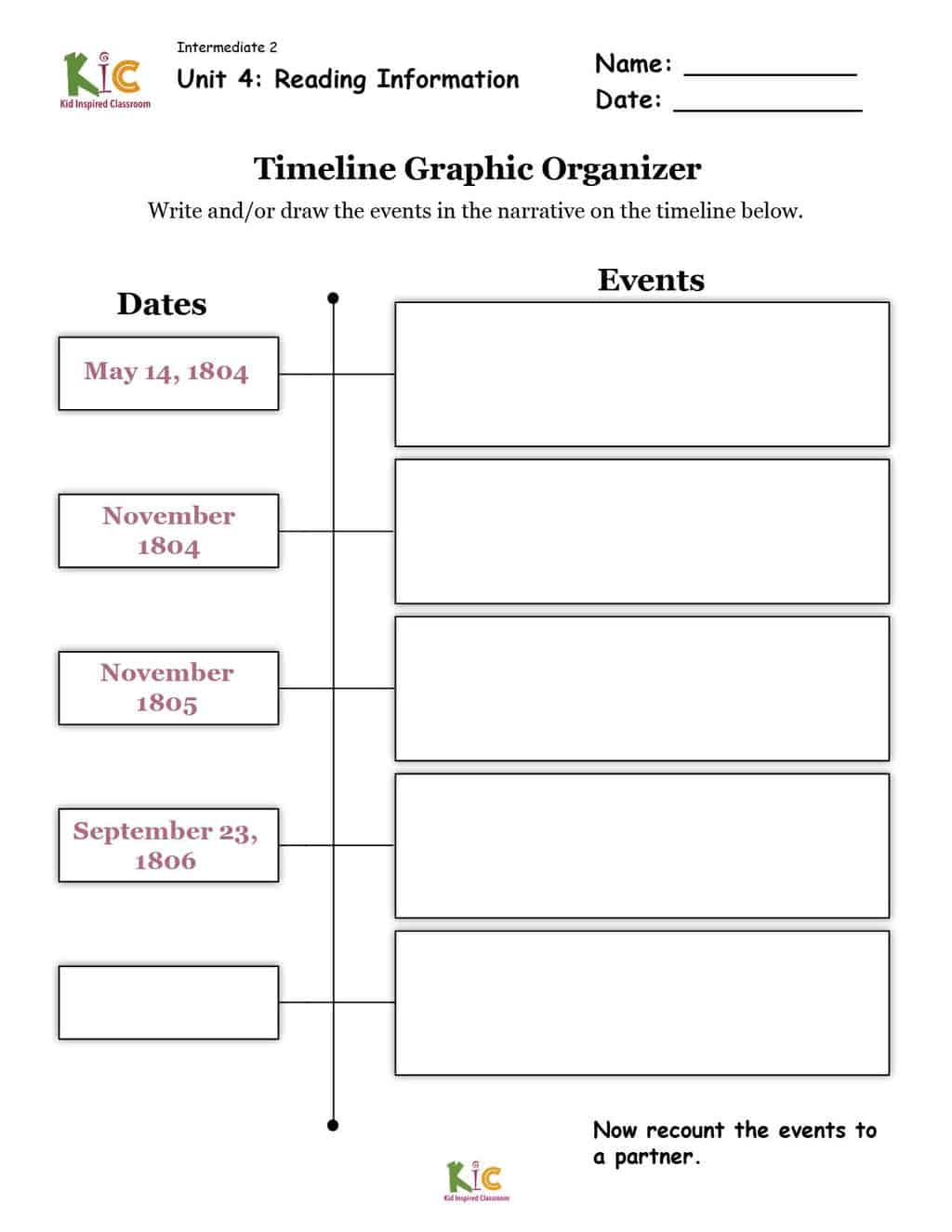 Lewis and Clark Timeline Graphic Organizer for ESL Reading Comprehension Page 1