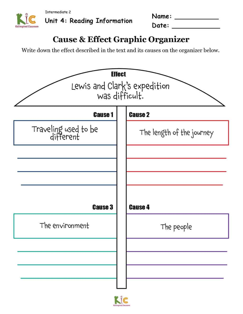 Lewis and Clark Cause and Effect Graphic Organizer for ESL Reading Comprehension