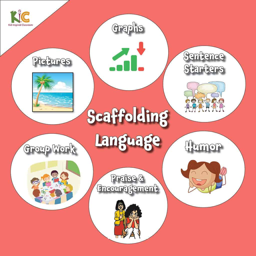 Scaffolds for English Learners to Help Them Access Grade-Level Content