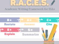 RACES Academic Writing Framework for ELLs